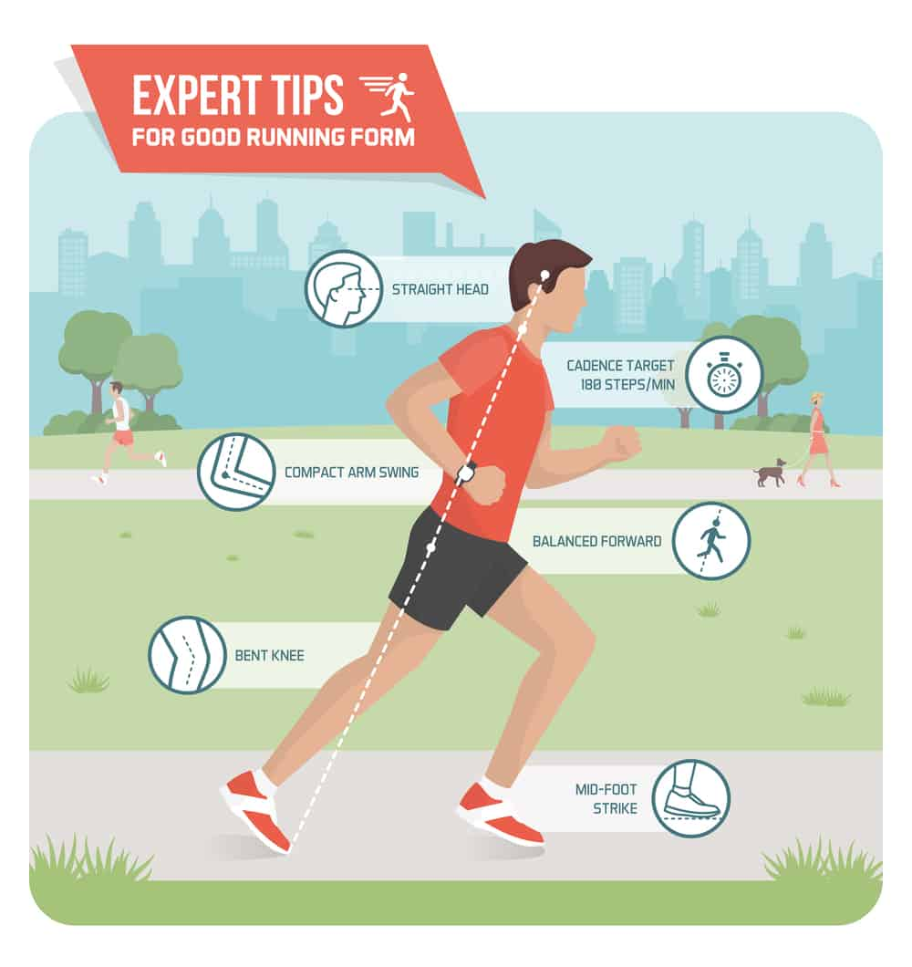How To Run Properly 10 Tips For Proper Running Form From Head To Toe